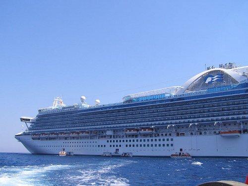 Número de anclas en los cruceros