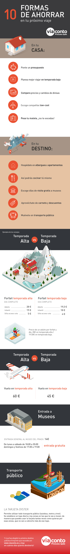infografia-viajar