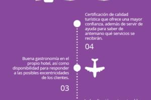 Infografía Rivera Maya